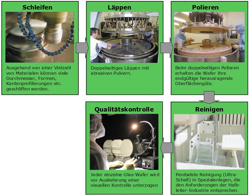 partner-op-finetech-amcossmaterials