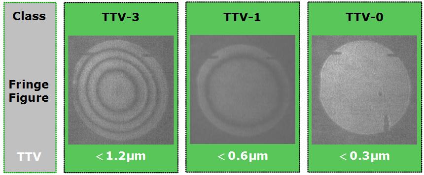 ttv-glass-wafer-amcoss-materials