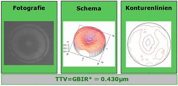 ttv-glass-wafer-amcoss-materials2